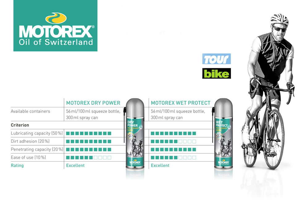 motorex-dry-power-wet-power-bicycle-article-feature